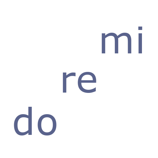 Solfa Ear Training Recognise Notes With Do Re Mi Musical U