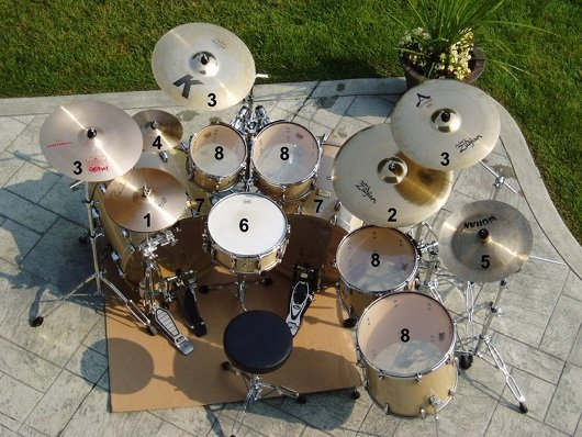 Numbered photo of rock drumkit