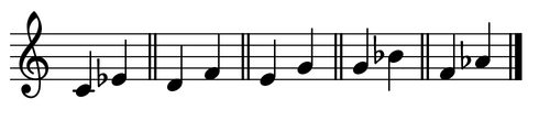 Learning to Recognize Intervals