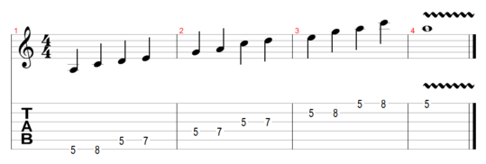 The minor pentatonic scale sticks to the consonant notes