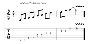 A Minor Pentatonic Scale (click to enlarge)
