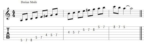 The Dorian Mode (click to enlarge)