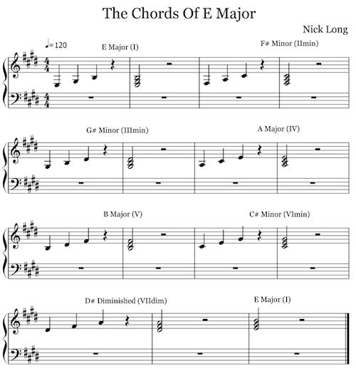 Four Chords And The Truth Musical U