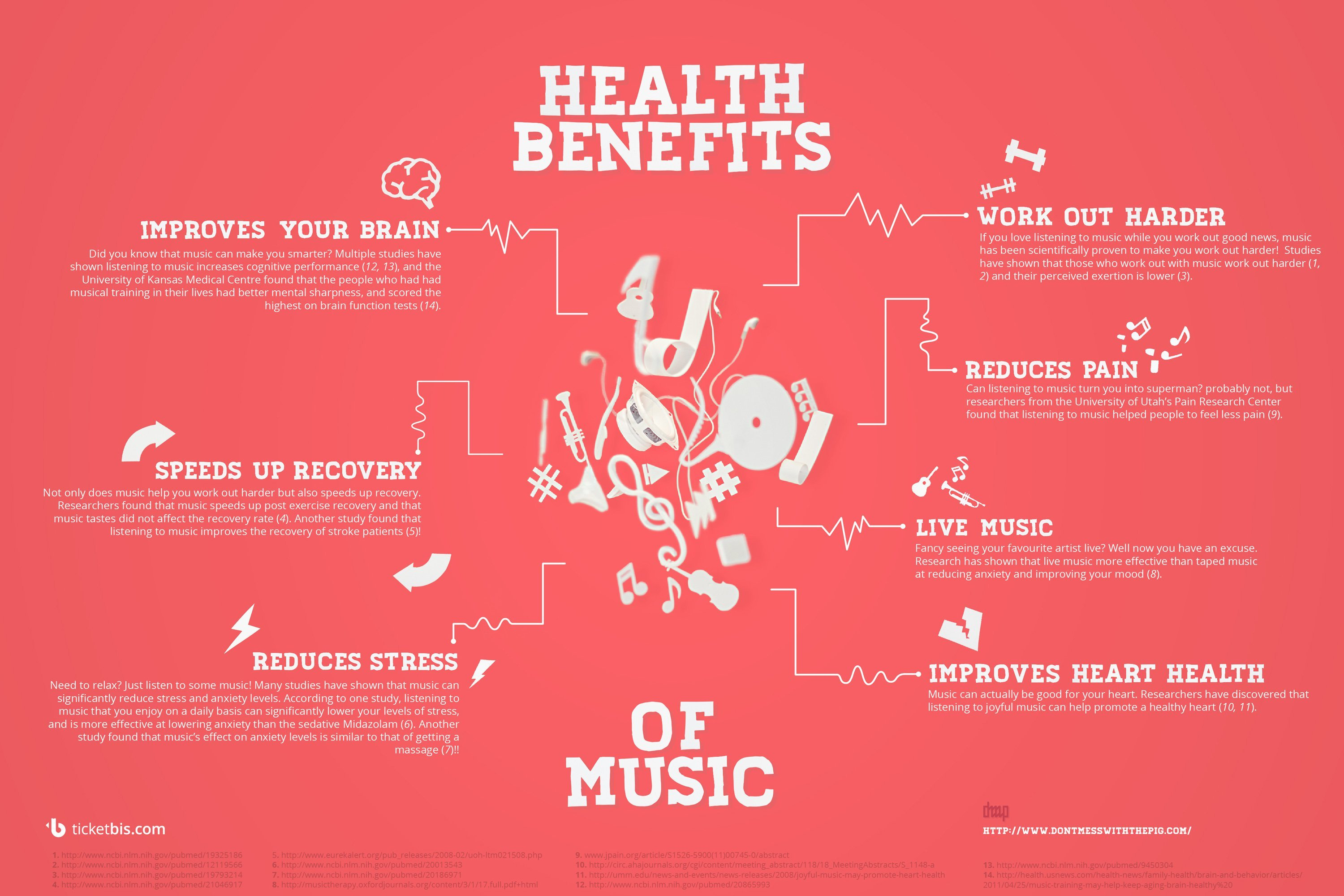 health-of-music