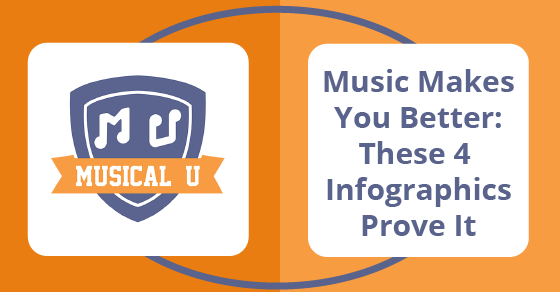 Music Makes You Better: These 4 Infographics Prove It