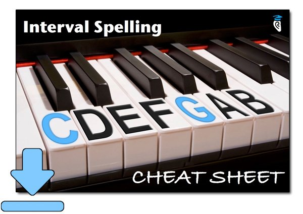 Download-Interval-Spelling-Cheat-Sheet