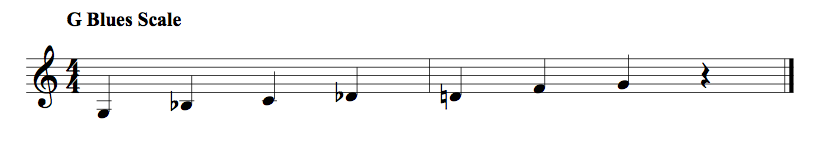 Improv G Blues Scale