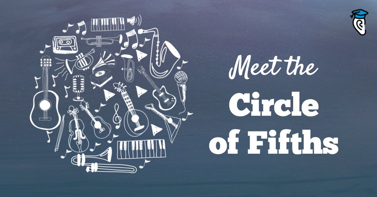 Meet the Circle of Fifths