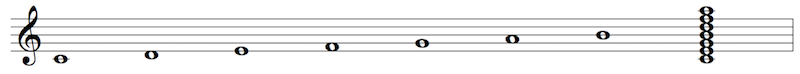 Major Scale steps and thirds