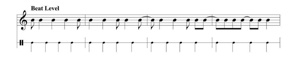 Beat level syncopation example