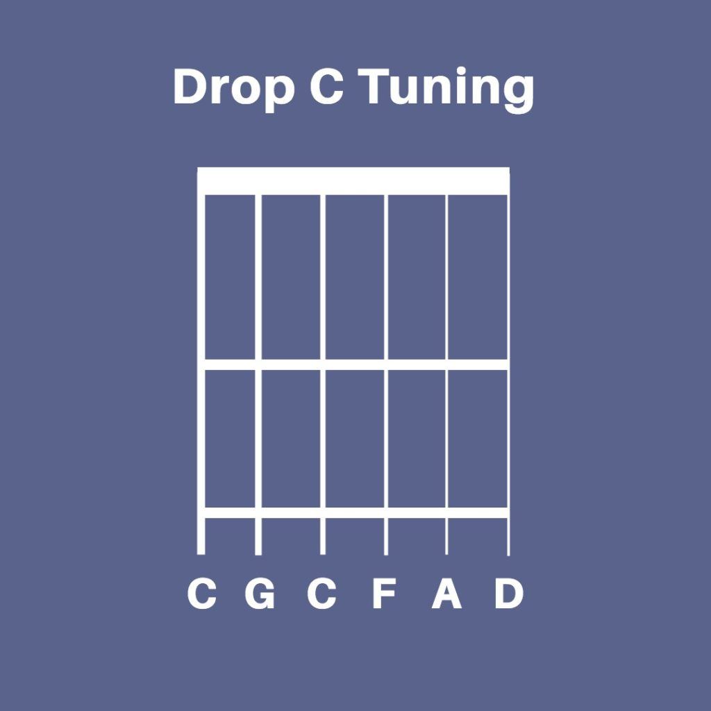 Drop C Guitar Tuning 1024x1024 How To Tune Your Guitar By Ear