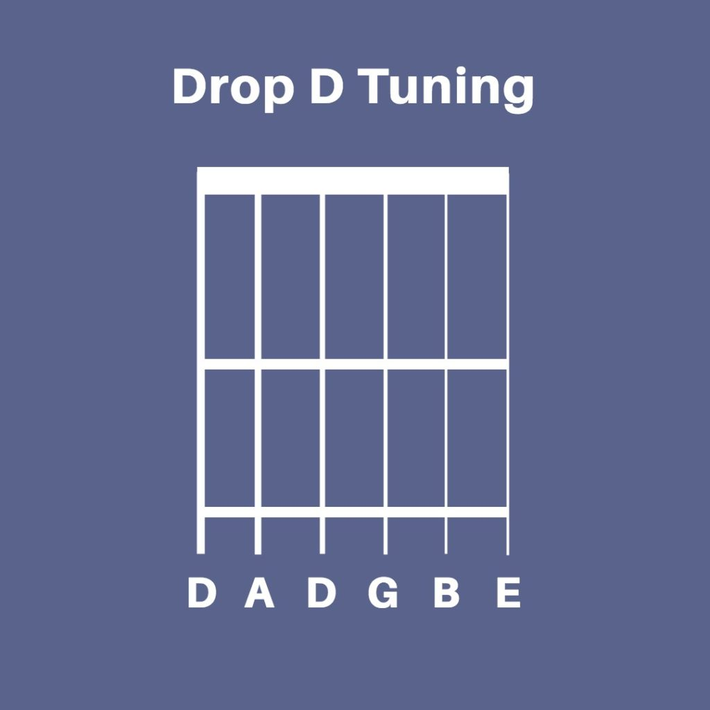 Drop D Tuning for Guitar 1024x1024 How To Tune Your Guitar By Ear