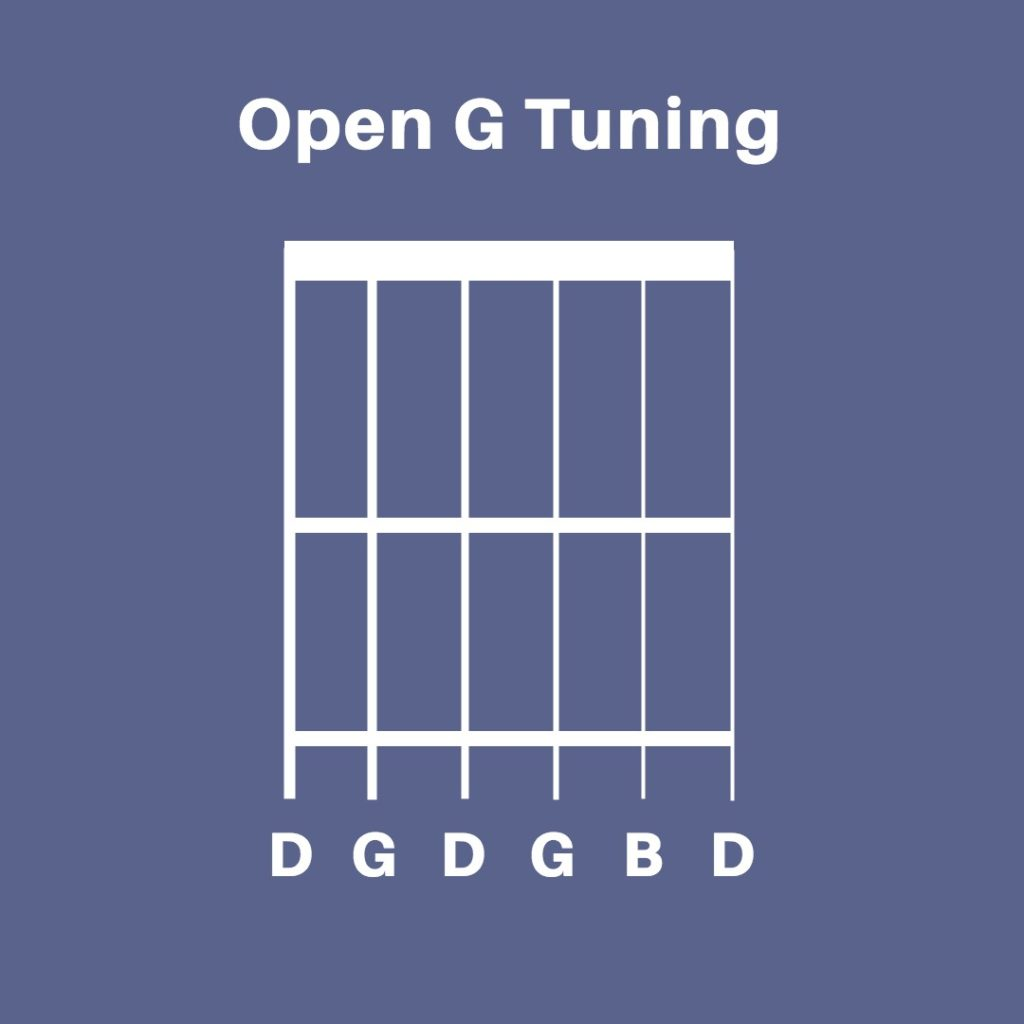 Open G Guitar Tuning 1024x1024 How To Tune Your Guitar By Ear