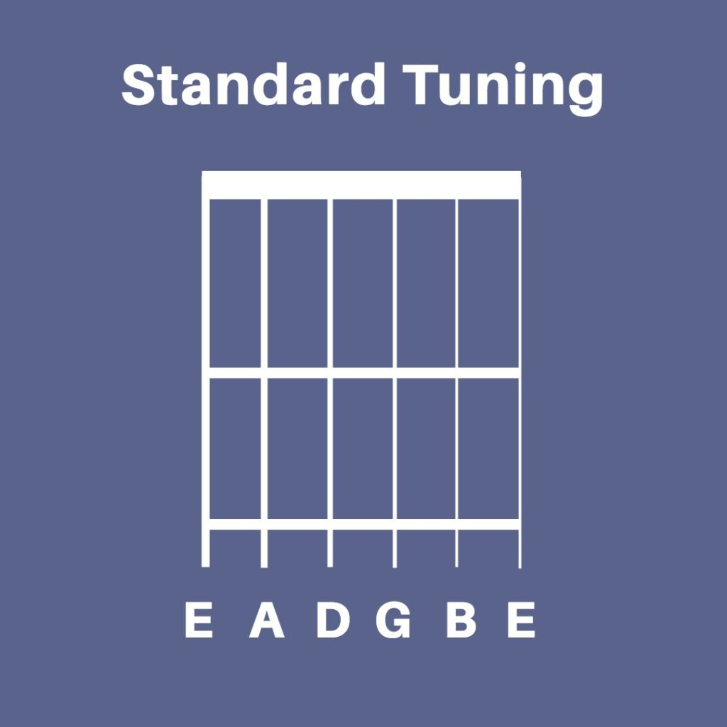 Standard Tuning for guitar 1024x1024 How To Tune Your Guitar By Ear