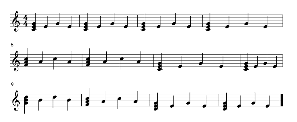 Introduction To Chord Progressions Musical U