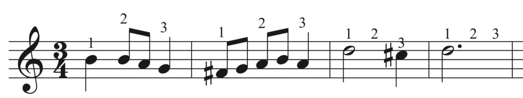 3/4 example with numbered beats